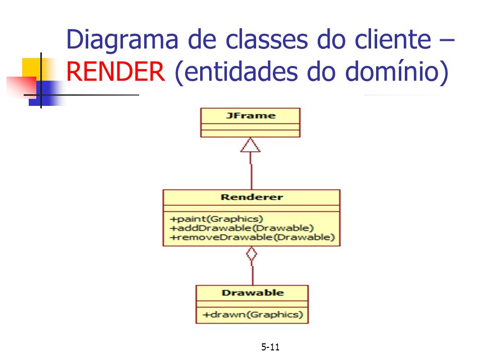 Diagrama de classes do cliente – RENDER (entidades do domínio)