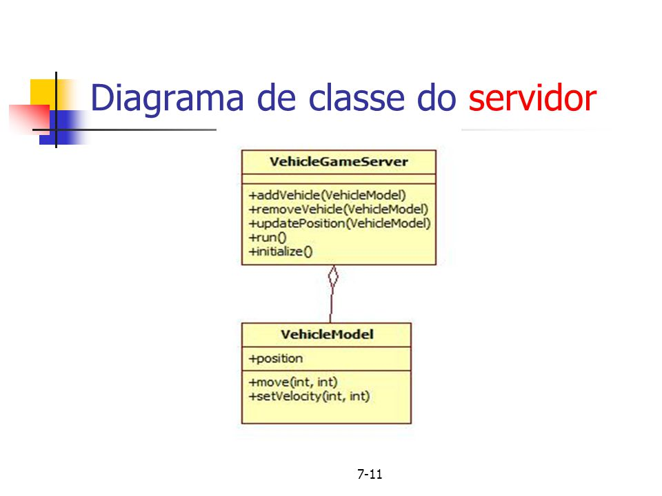 Diagrama de classe do servidor