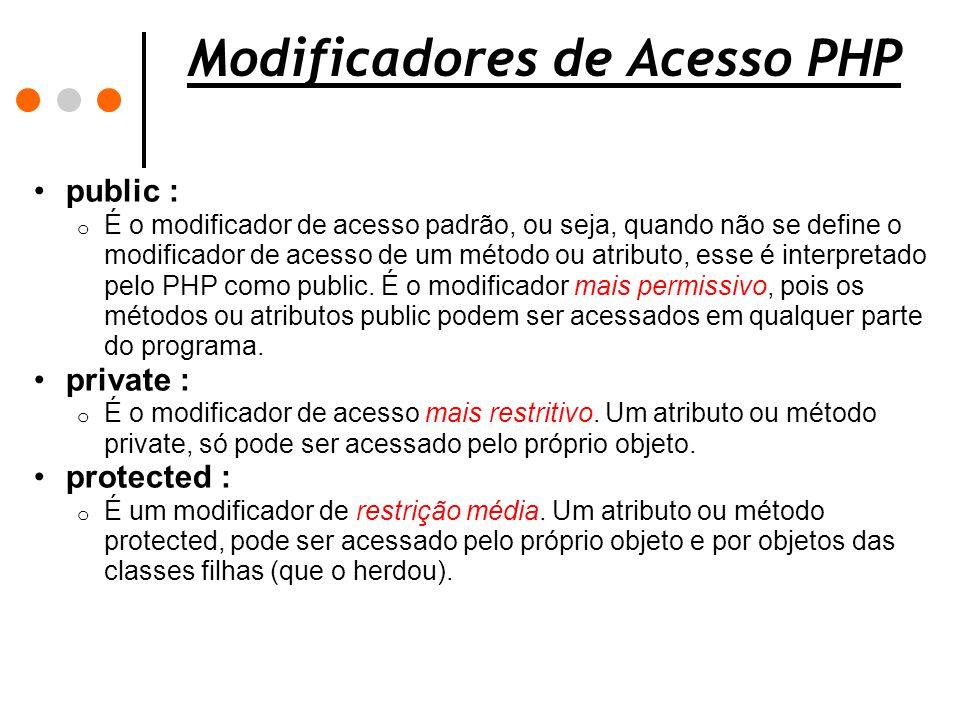 Modificadores de Acesso PHP