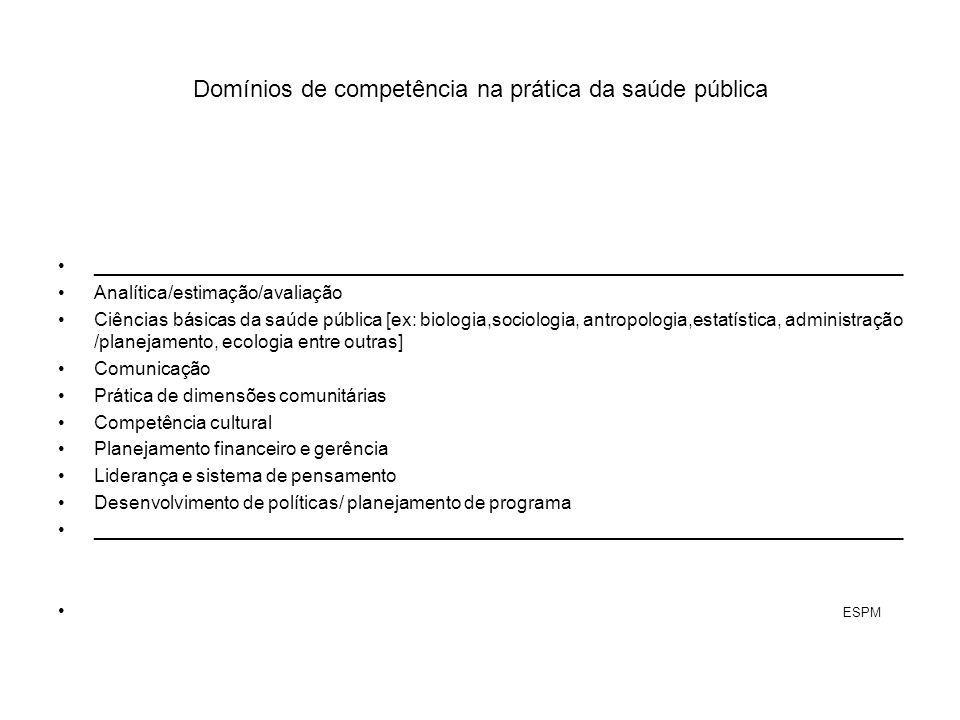 Domínios de competência na prática da saúde pública