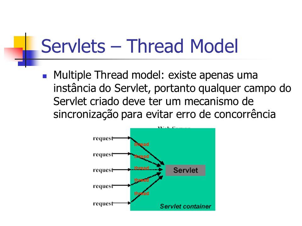 Servlets – Thread Model