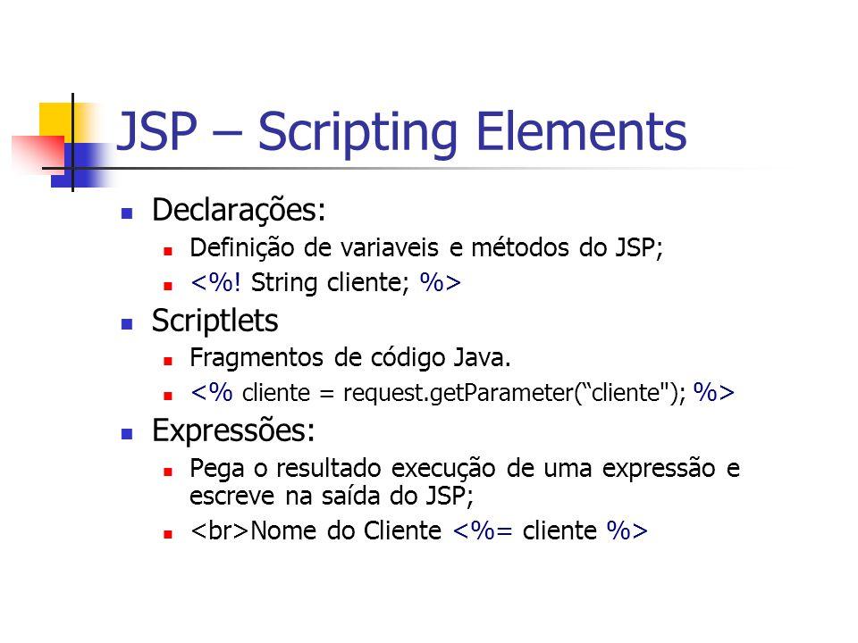 JSP – Scripting Elements