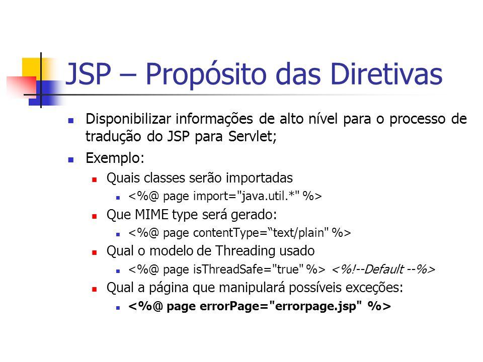 JSP – Propósito das Diretivas