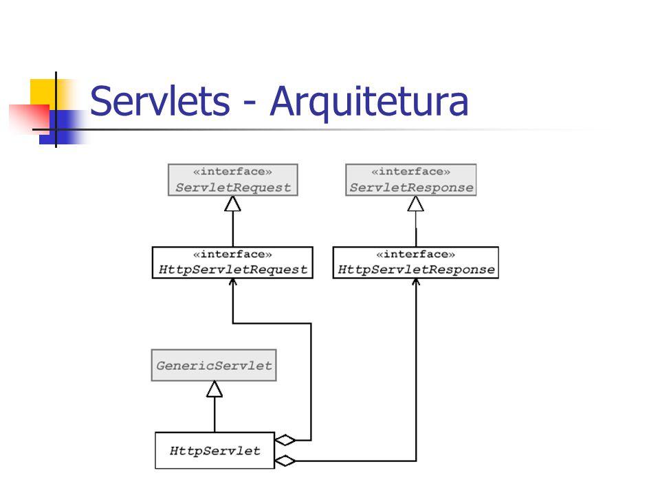 Servlets - Arquitetura