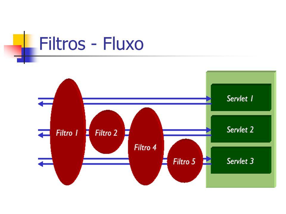 Filtros - Fluxo