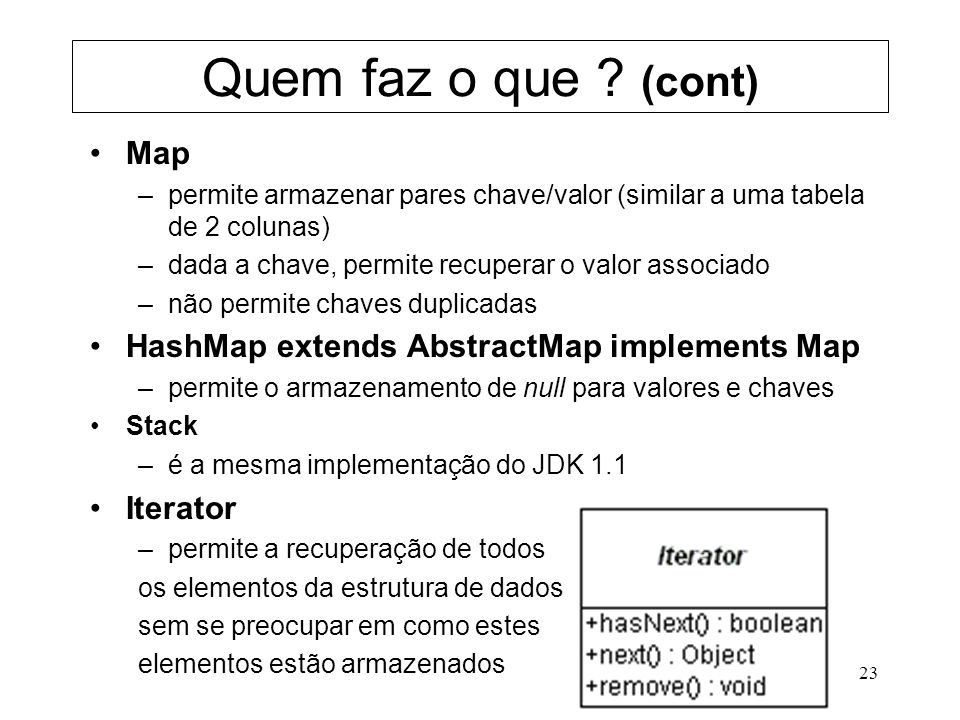 Quem faz o que (cont) Map HashMap extends AbstractMap implements Map