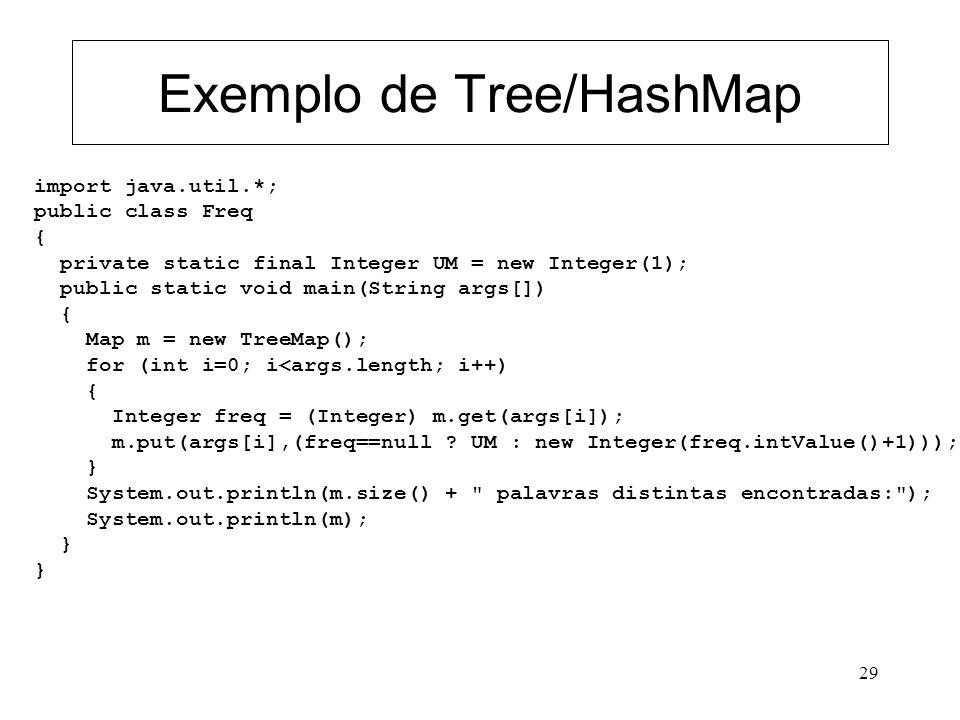 Exemplo de Tree/HashMap