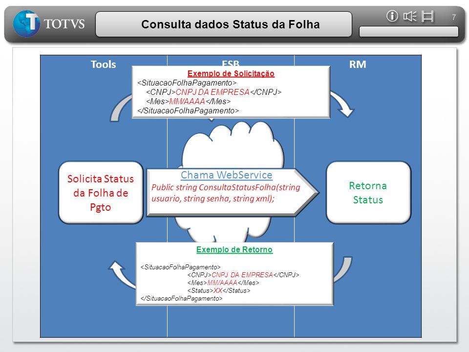 Consulta dados Status da Folha Exemplo de Solicitação