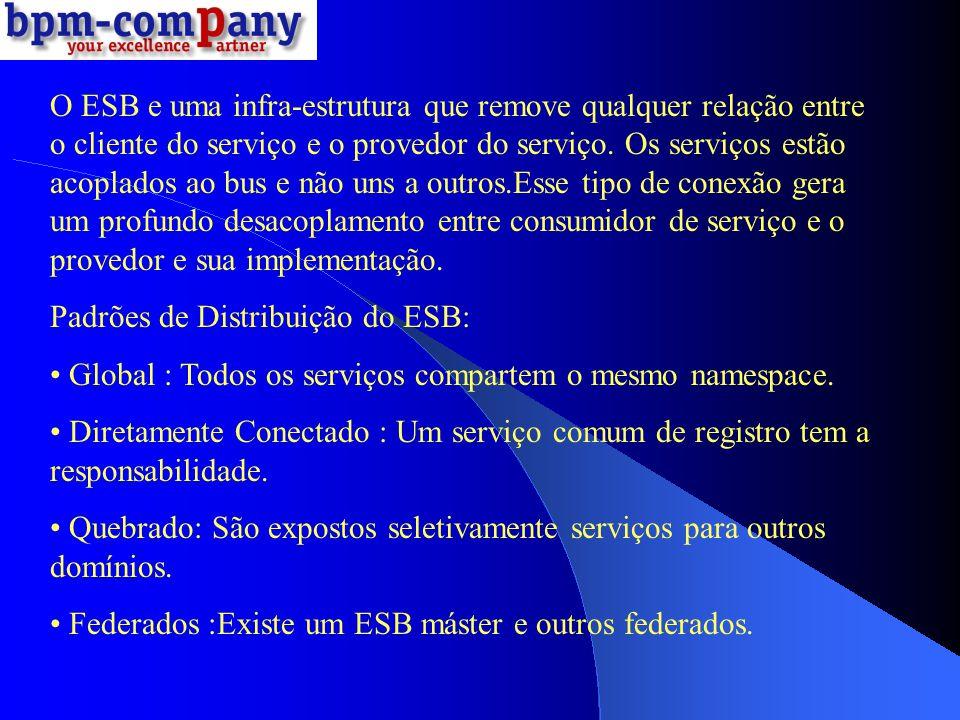 O ESB e uma infra-estrutura que remove qualquer relação entre o cliente do serviço e o provedor do serviço. Os serviços estão acoplados ao bus e não uns a outros.Esse tipo de conexão gera um profundo desacoplamento entre consumidor de serviço e o provedor e sua implementação.