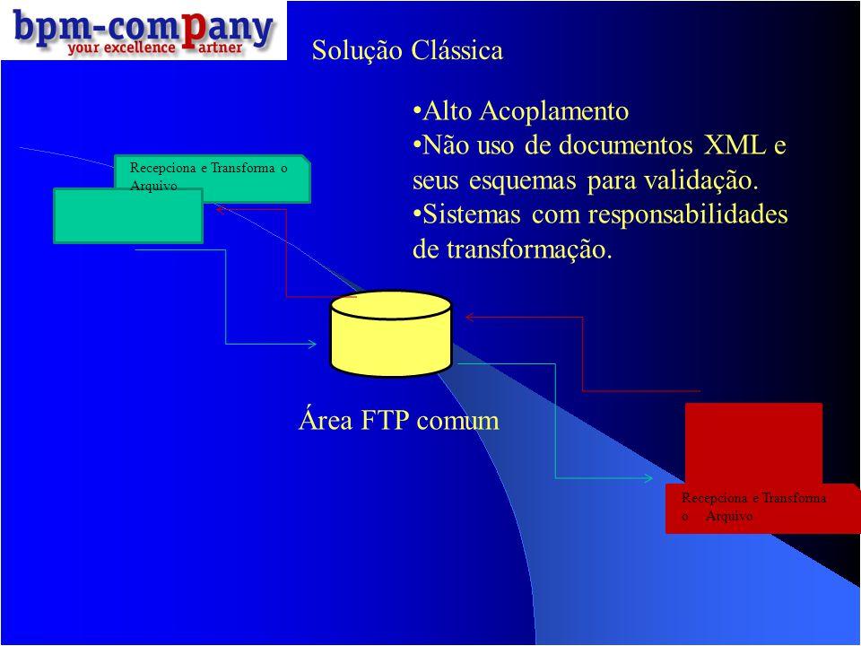 Não uso de documentos XML e seus esquemas para validação.