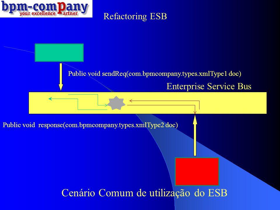 Cenário Comum de utilização do ESB