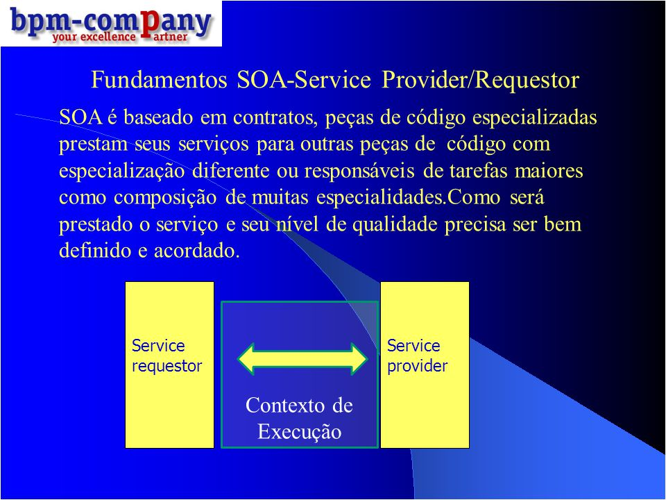 Fundamentos SOA-Service Provider/Requestor