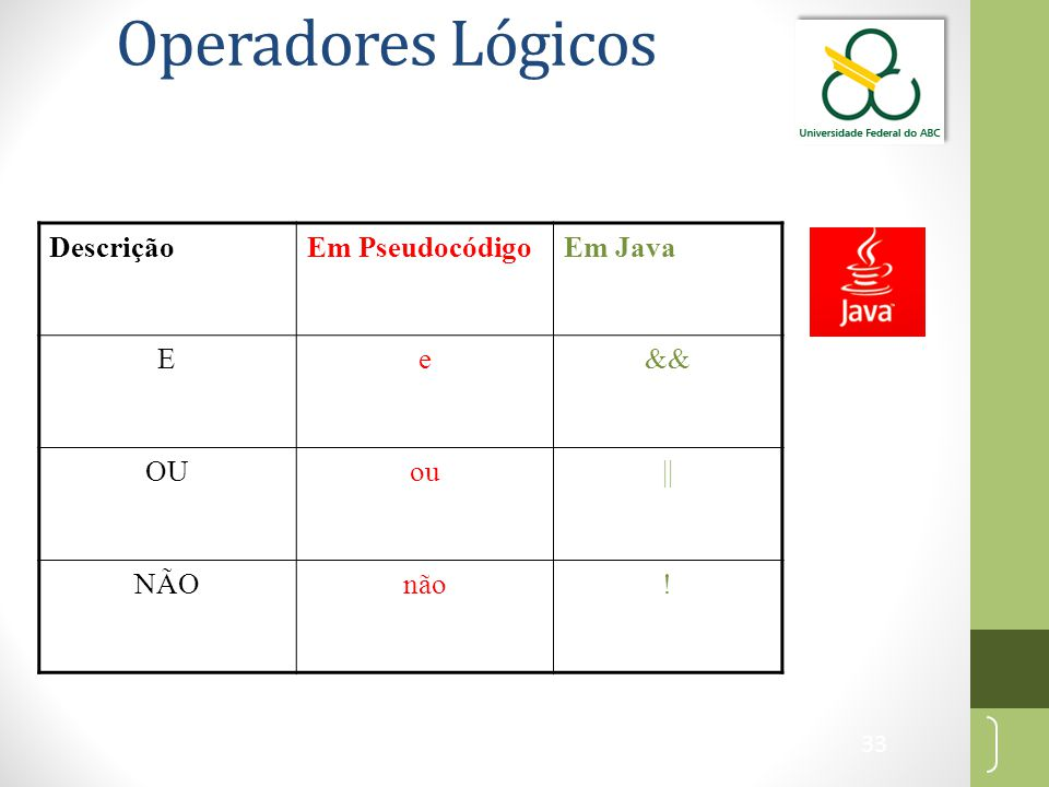 Operadores Lógicos Descrição Em Pseudocódigo Em Java E e && OU ou ||