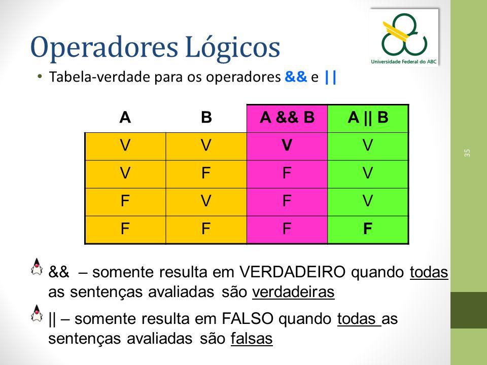 Operadores Lógicos Tabela-verdade para os operadores && e || A B