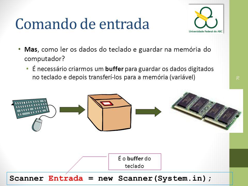 Comando de entrada Scanner Entrada = new Scanner(System.in);