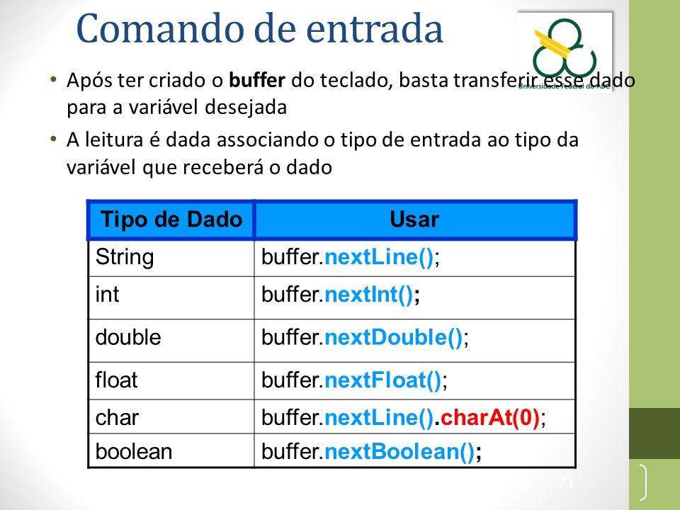 Comando de entrada Após ter criado o buffer do teclado, basta transferir esse dado para a variável desejada.