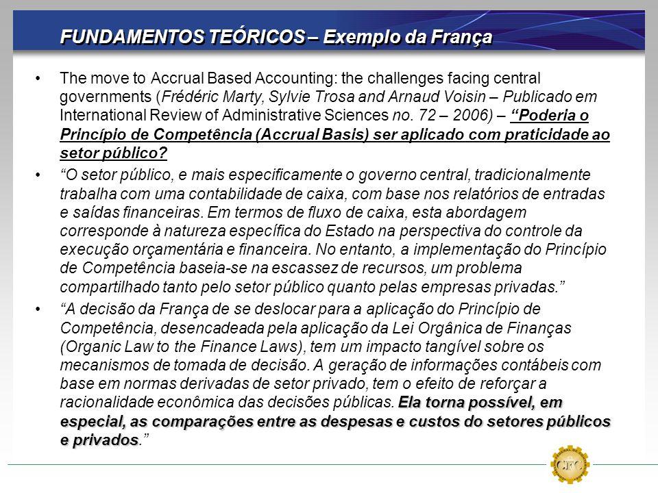 FUNDAMENTOS TEÓRICOS – Exemplo da França