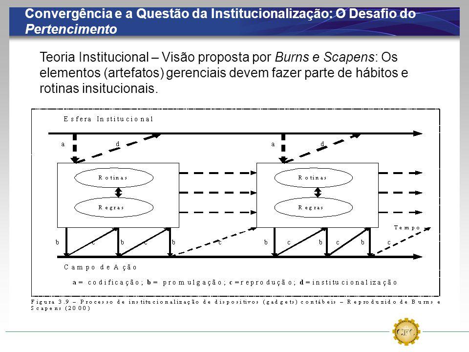 Convergência e a Questão da Institucionalização: O Desafio do Pertencimento