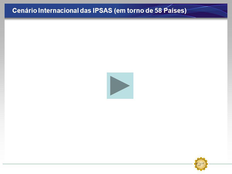 Cenário Internacional das IPSAS (em torno de 58 Países)