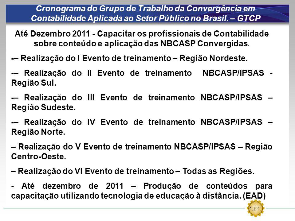 -– Realização do I Evento de treinamento – Região Nordeste.