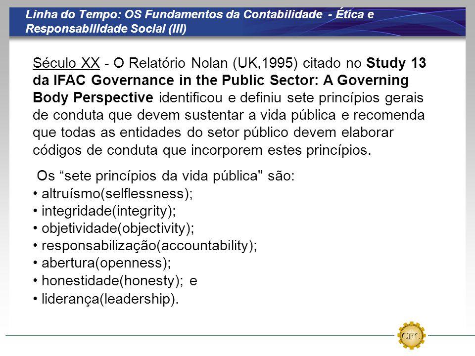 Linha do Tempo: OS Fundamentos da Contabilidade - Ética e Responsabilidade Social (III)