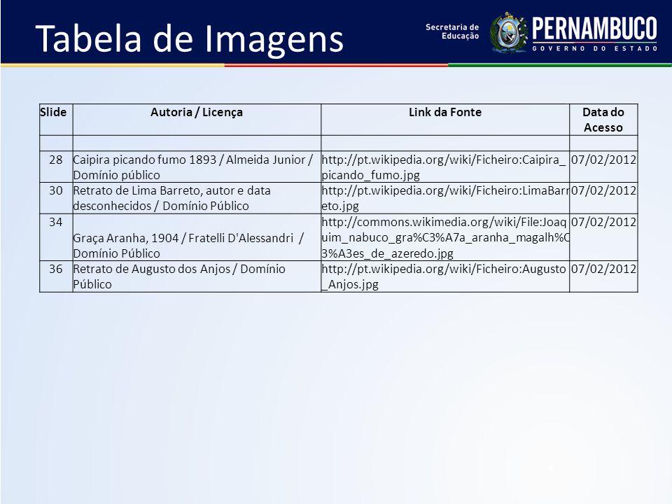 Tabela de Imagens Slide Autoria / Licença Link da Fonte Data do Acesso