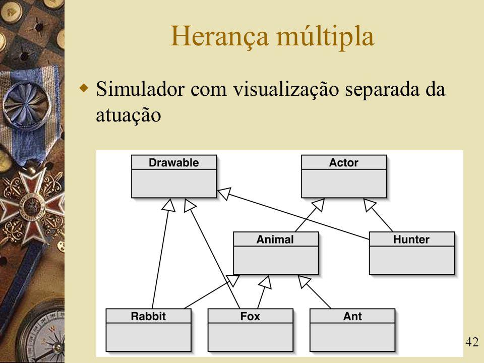 Herança múltipla Simulador com visualização separada da atuação