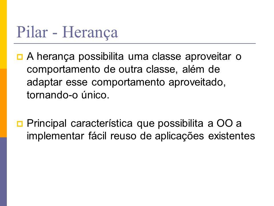 Pilar - Herança