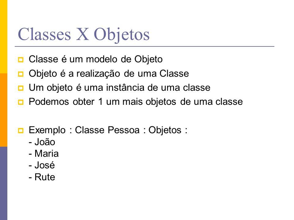 Classes X Objetos Classe é um modelo de Objeto