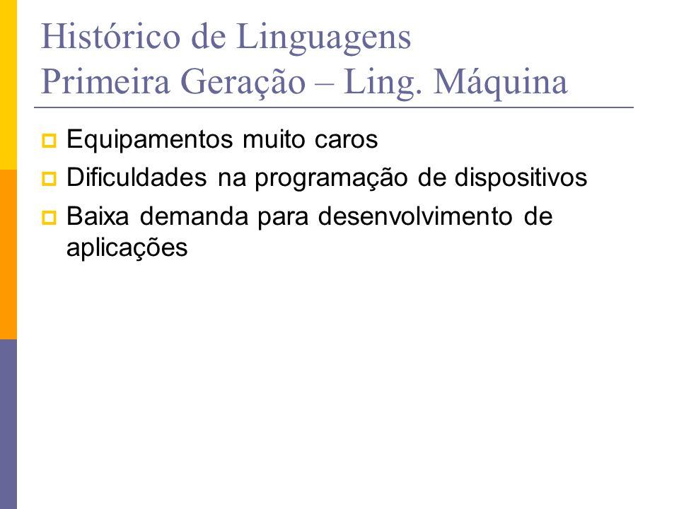 Histórico de Linguagens Primeira Geração – Ling. Máquina