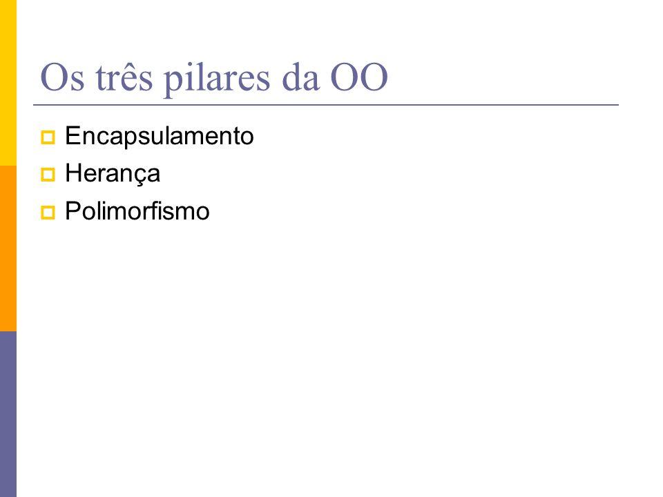 Os três pilares da OO Encapsulamento Herança Polimorfismo