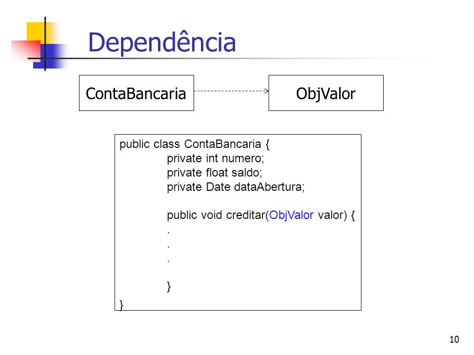 Dependência ContaBancaria ObjValor public class ContaBancaria {