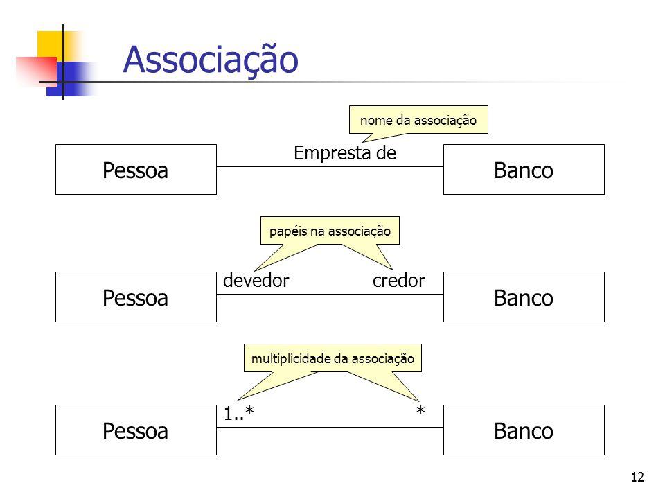 multiplicidade da associação