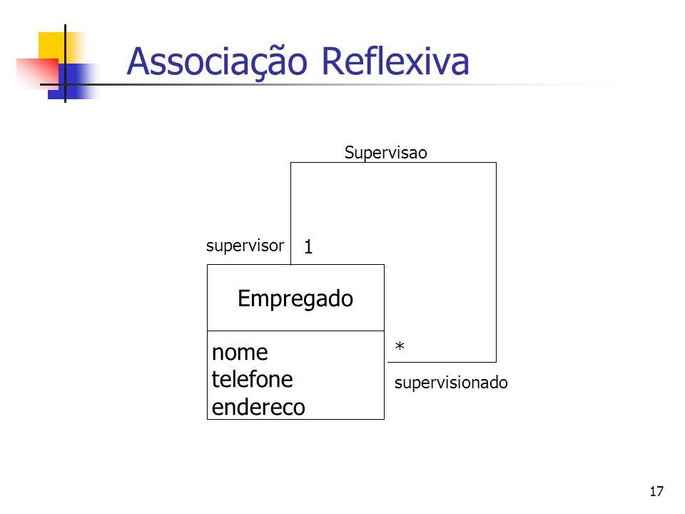 Associação Reflexiva Empregado nome telefone endereco 1 * Supervisao