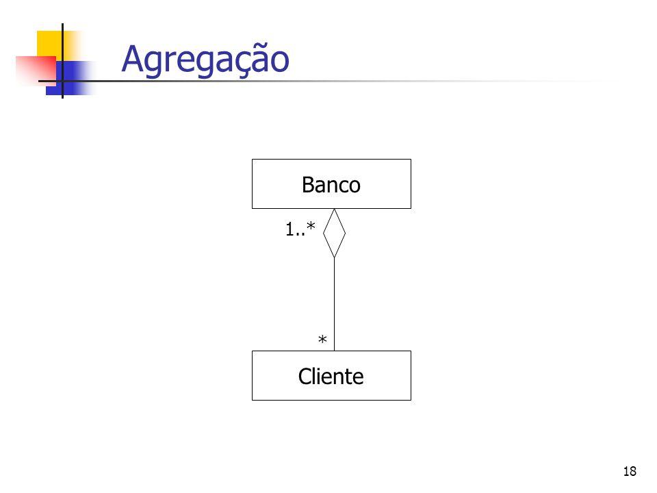 Agregação Banco 1..* * Cliente