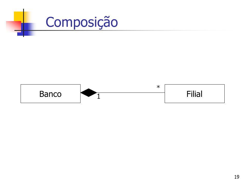 Composição * Banco Filial 1