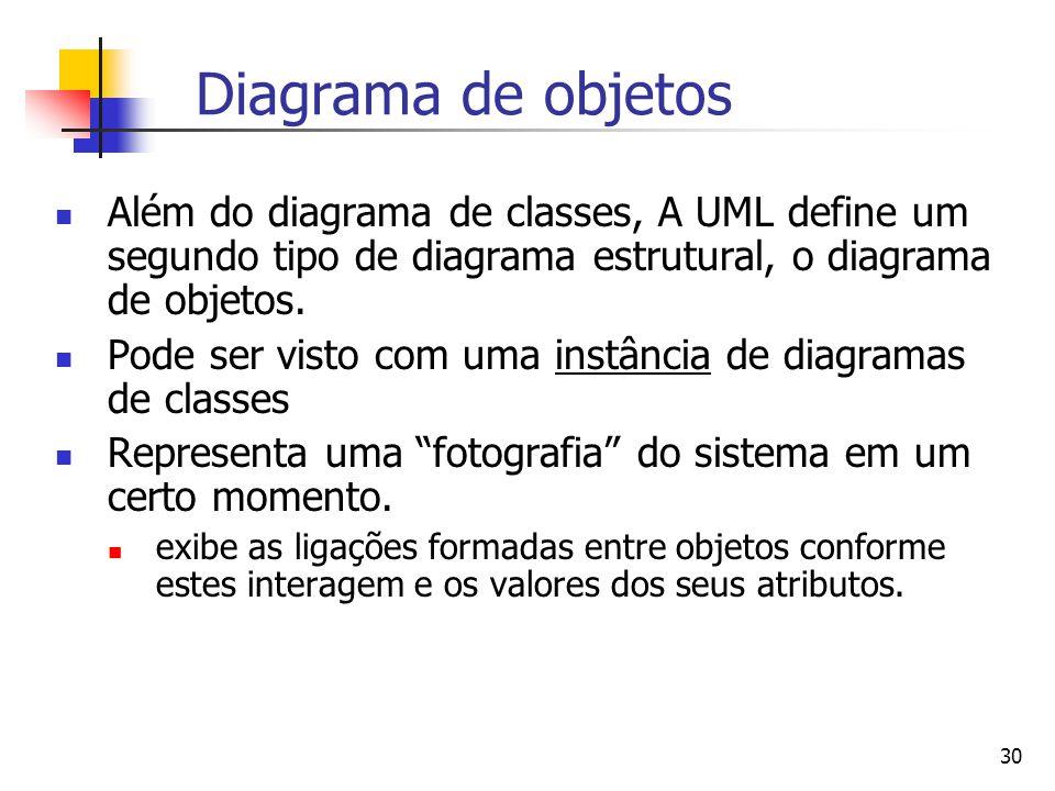 Diagrama de objetos Além do diagrama de classes, A UML define um segundo tipo de diagrama estrutural, o diagrama de objetos.