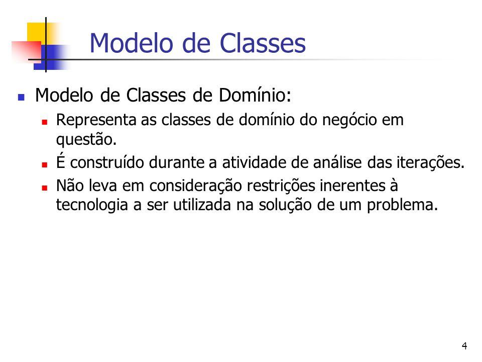 Modelo de Classes Modelo de Classes de Domínio: