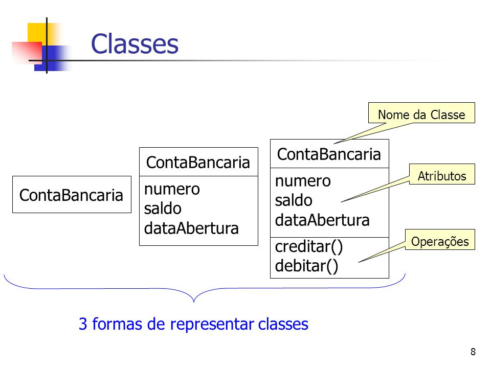 Classes ContaBancaria ContaBancaria numero numero saldo ContaBancaria