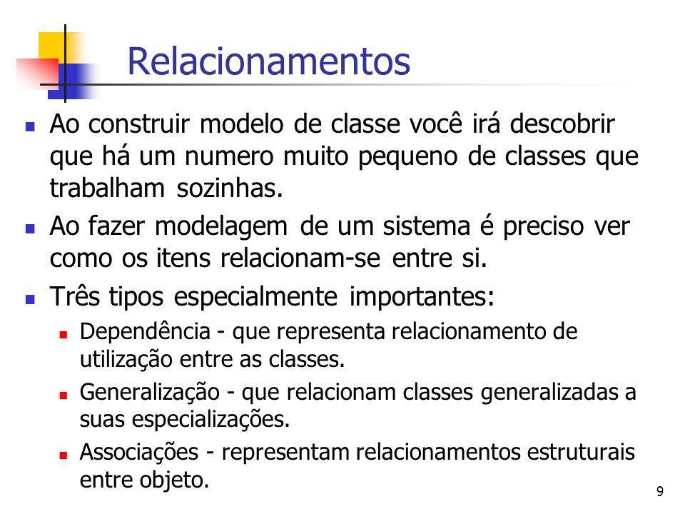Relacionamentos Ao construir modelo de classe você irá descobrir que há um numero muito pequeno de classes que trabalham sozinhas.
