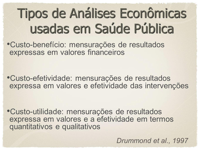 Tipos de Análises Econômicas usadas em Saúde Pública