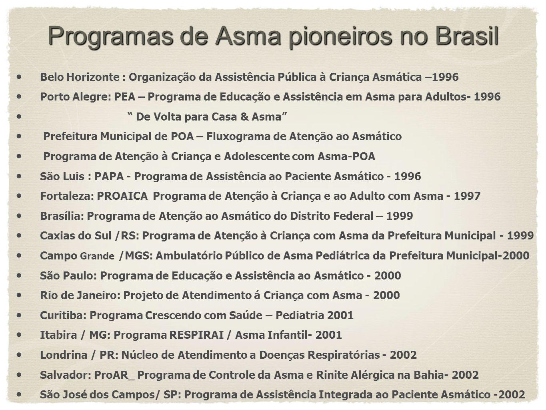 Programas de Asma pioneiros no Brasil