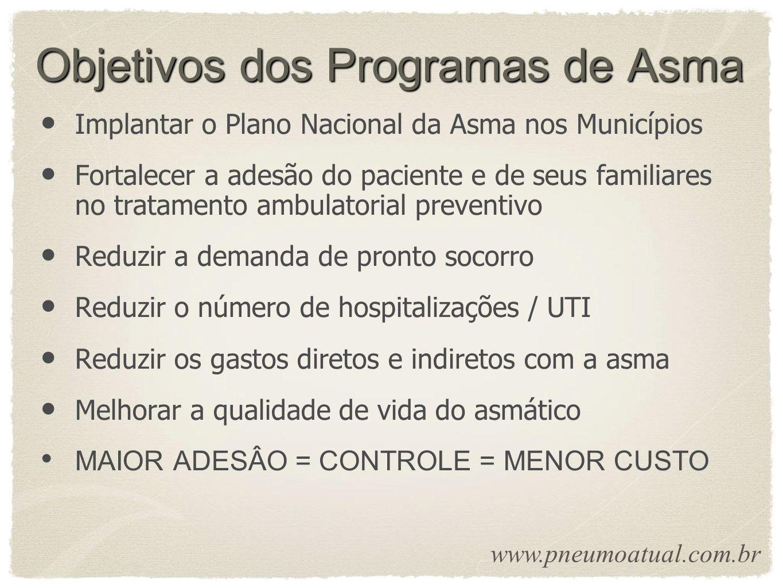 Objetivos dos Programas de Asma