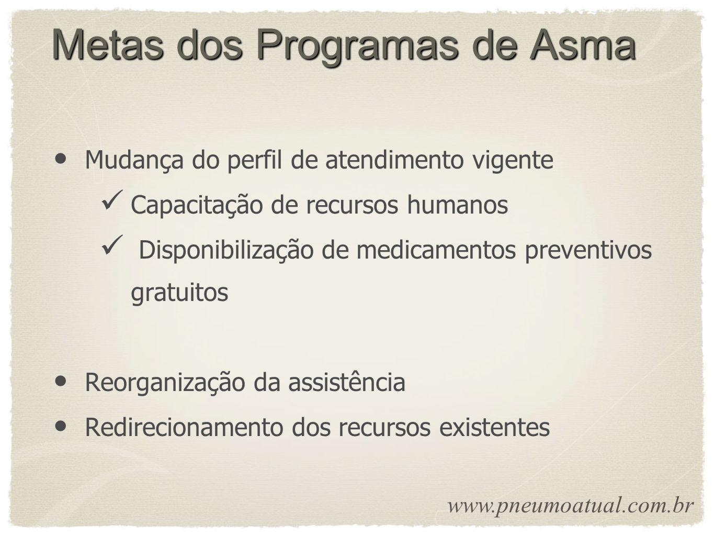 Metas dos Programas de Asma