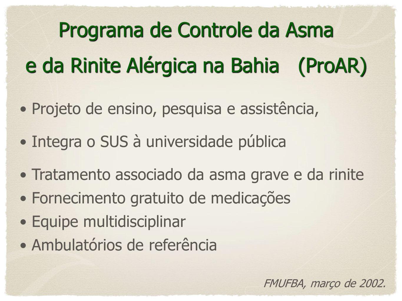 Programa de Controle da Asma e da Rinite Alérgica na Bahia (ProAR)