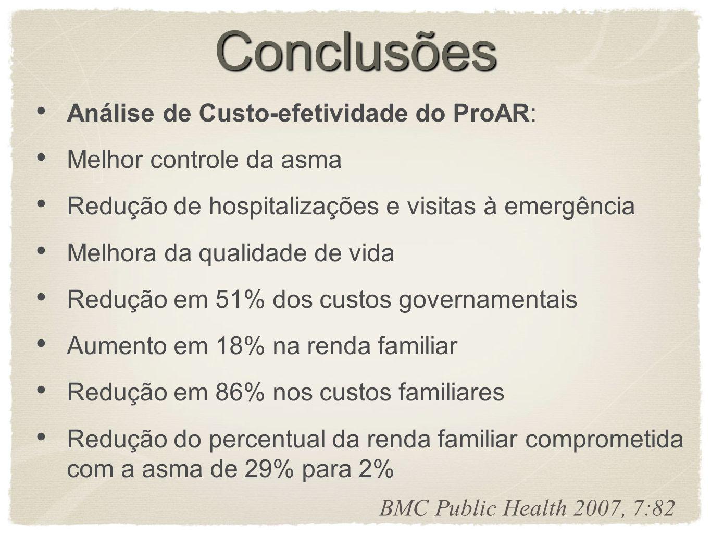 Conclusões Análise de Custo-efetividade do ProAR: