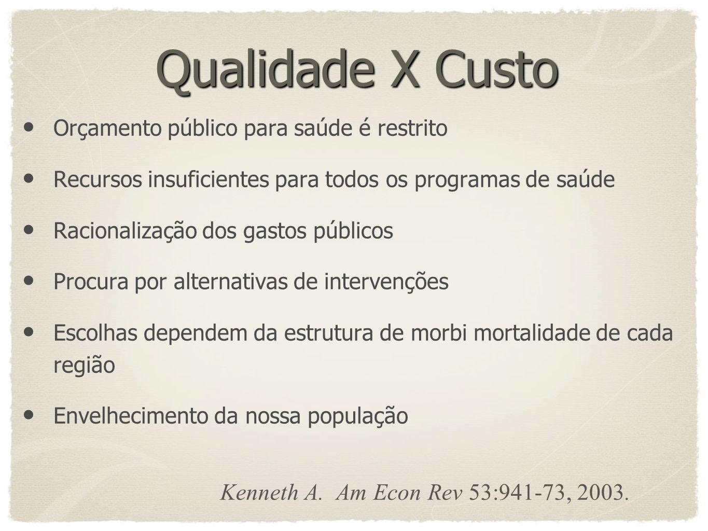 Qualidade X Custo Kenneth A. Am Econ Rev 53:941-73, 2003.