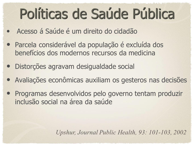 Políticas de Saúde Pública