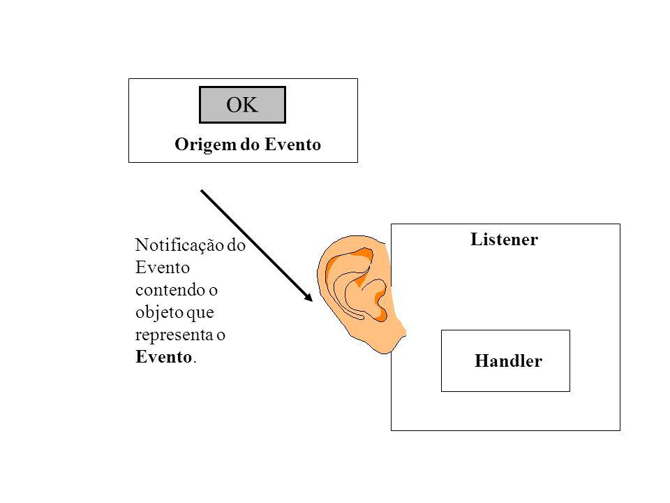 OK Origem do Evento Listener Notificação do