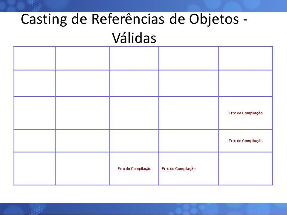 Casting de Referências de Objetos - Válidas